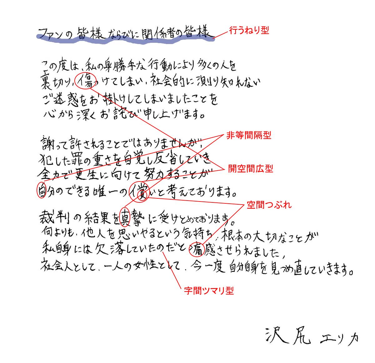 沢尻エリカ筆跡診断