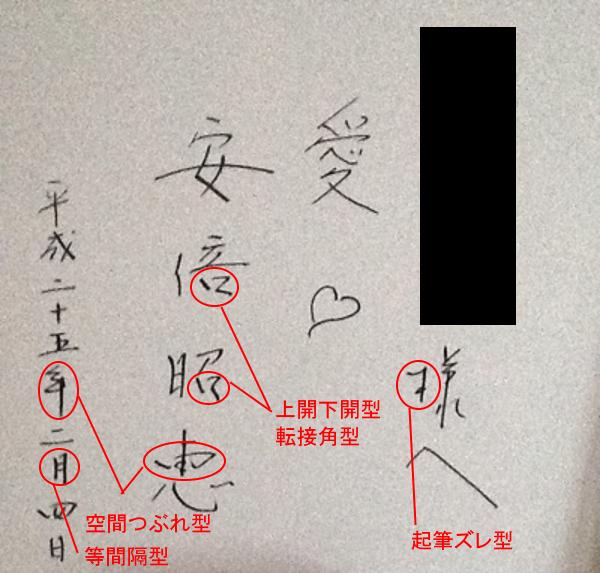 安倍昭恵さんの筆跡診断