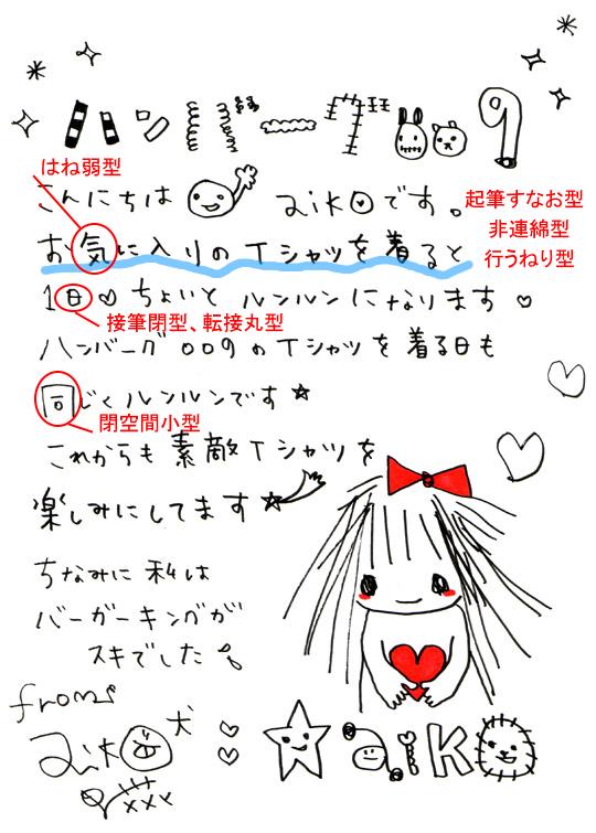 aikoさんの筆跡診断