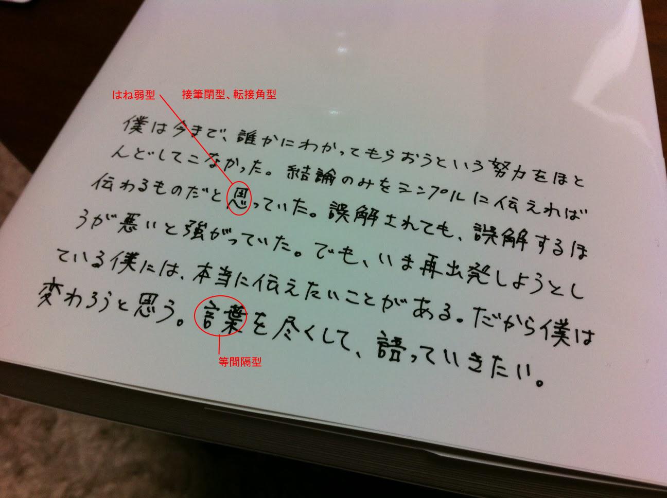 堀江貴文さんの筆跡診断