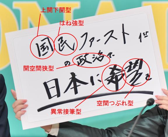 小池百合子さんの筆跡診断