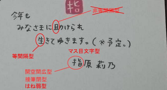 指原さんの筆跡診断