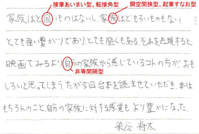 染谷将太さんの筆跡診断