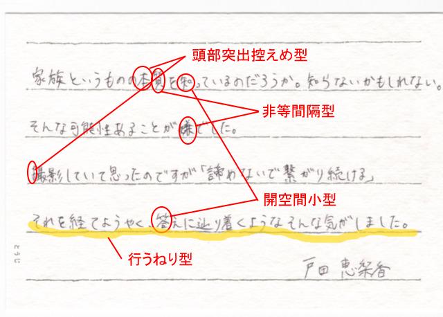 戸田恵梨香さんの筆跡診断