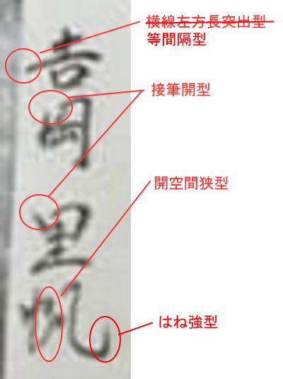 吉岡里帆さんの筆跡診断