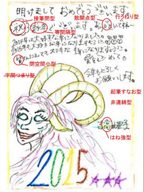 吉高由里子さんの筆跡診断