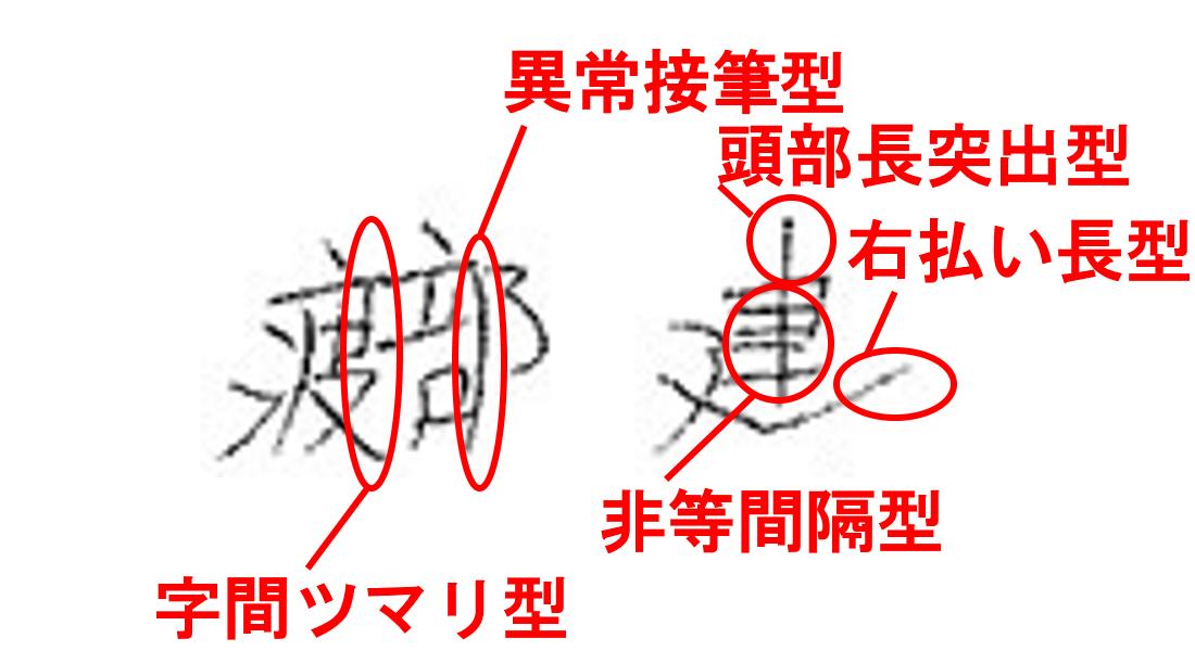 渡部健の筆跡診断