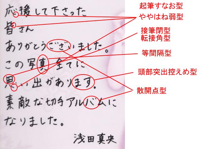 浅田真央さんの筆跡診断