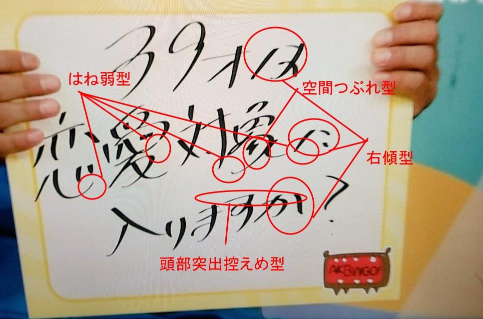 山口達也さんの筆跡診断