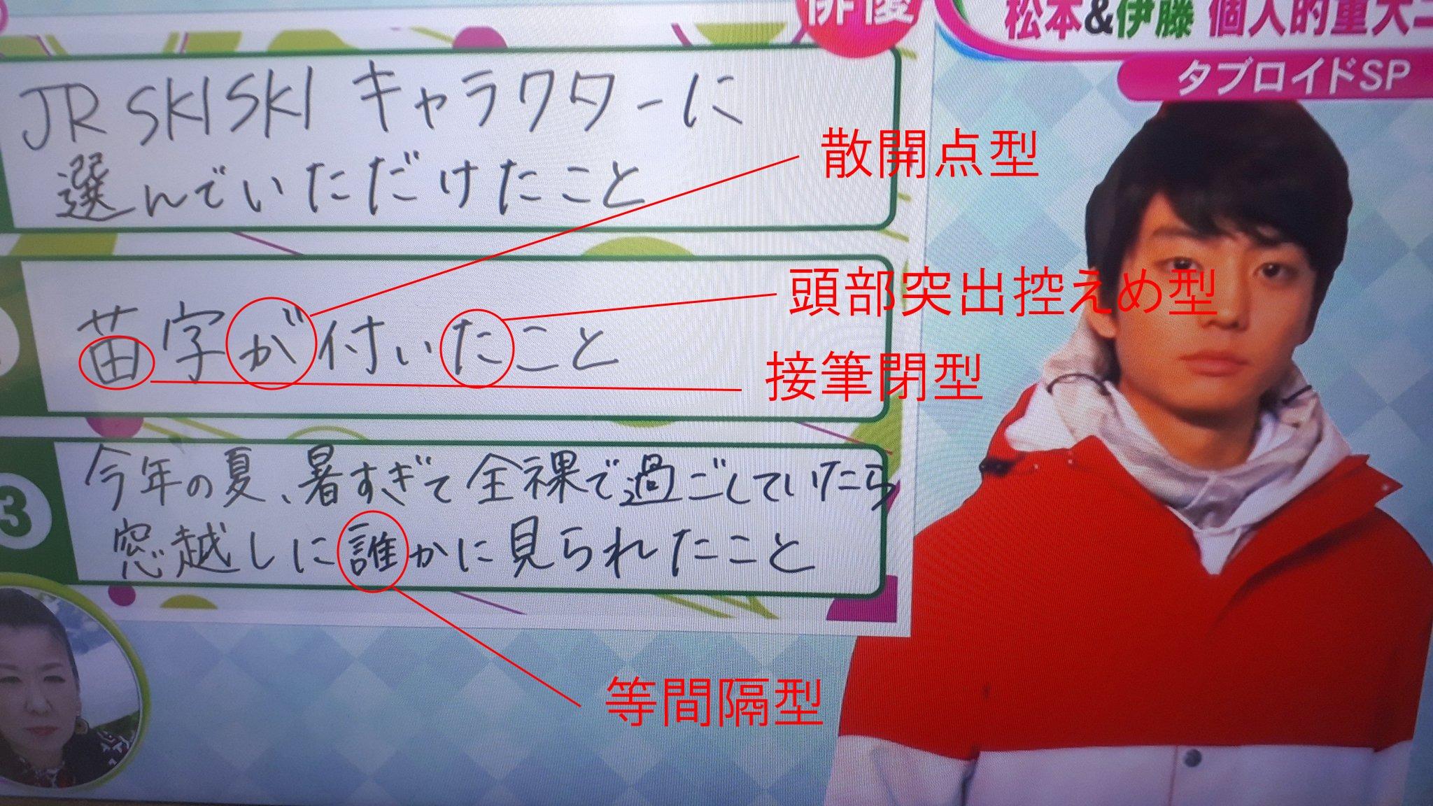 伊藤健太郎さんの筆跡診断