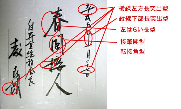 森喜朗さんの筆跡診断