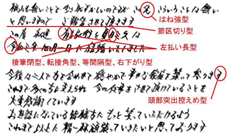 有吉弘行さんの筆跡診断