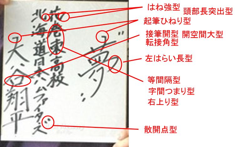 大谷翔平さんの筆跡診断結果